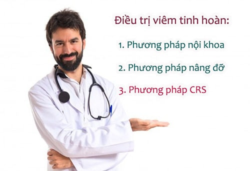 Phương pháp điều trị viêm tinh hoàn